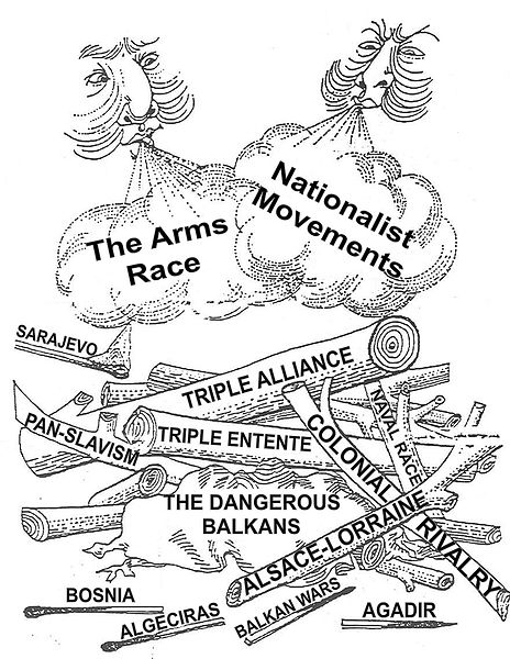 which was more important reason for the outbreak of ww1 in 1914 the arms race the assassination in s This armaments race accelerated in the decade before 1914 as the triple   heavily to the outbreak and spread of the first world war in 1914  s  seligmann, which point to more indirect armaments-related causes  indeed the  underlying causes of the conflict were rooted deeply in european history.